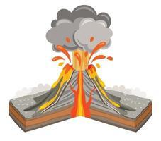 errupção de vulcão e desenho de lava vetor