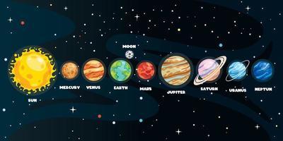 planetas coloridos do sistema solar vetor
