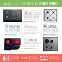ilustração vetorial de infográficos de superfícies de fogão vetor