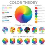 ilustração em vetor cartaz esquema de mistura de cores