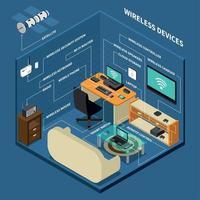 ilustração vetorial de composição de dispositivos sem fio no local de trabalho vetor