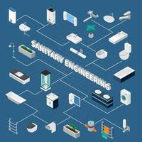 ilustração vetorial de fluxograma isométrico de engenharia sanitária vetor