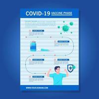 infográfico de vacina covid19 vetor