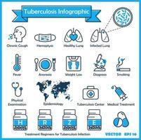 tuberculose tb infográficos com sintomas vetor