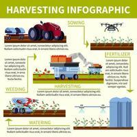 ilustração vetorial de fluxograma plano ortogonal de agricultura inteligente vetor