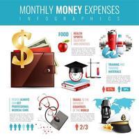 carteira realista ilustração vetorial de infográficos de despesas mensais vetor