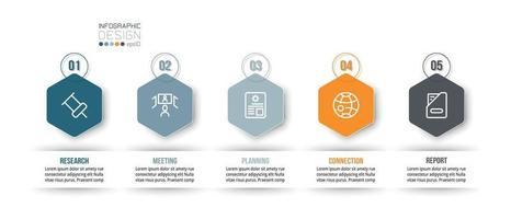 infográfico modelo de negócios com 5 etapas ou opções de design vetor