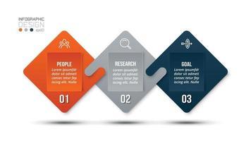 infográfico modelo de negócios com design de 3 etapas ou opções vetor