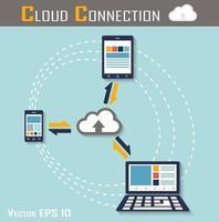 conexão à nuvem, smartphone, tablet e computador estão se conectando ao servidor de nuvem para compartilhar design plano de dados de entrada e saída vetor