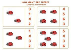 jogo de contagem com planilha matemática de joaninhas fofas vetor