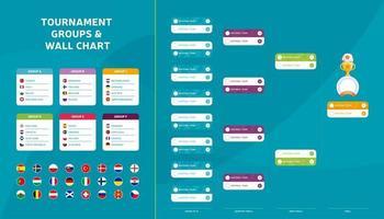 futebol europeu partida cronograma torneio gráfico de parede suporte tabela de resultados de futebol com bandeiras e grupos de ilustração vetorial de países europeus vetor