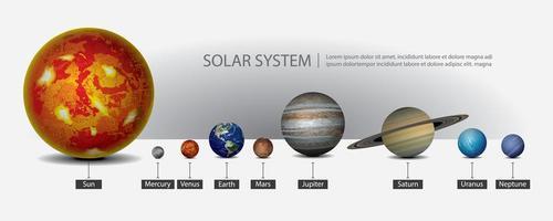 ilustração do vetor sistema solar dos nossos planetas