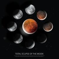 ilustração vetorial eclipse total da lua vetor