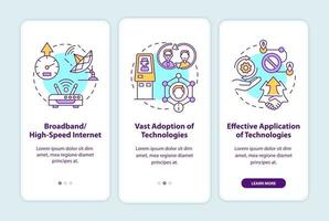 Pré-requisitos de inclusão digital bem-sucedida tela da página do aplicativo móvel com conceitos vetor