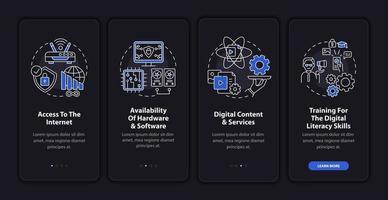 componentes de inclusão digital na tela da página do aplicativo móvel com conceitos vetor