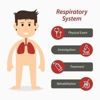 ícone do sistema respiratório e linha médica vetor