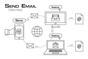 telefone enviar e-mail para outro estilo de contorno de dispositivo eletrônico vetor