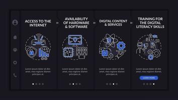 modelo de vetor de integração de componentes de inclusão digital