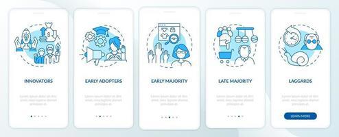 categorização de adotantes de itens na tela da página do aplicativo móvel com conceitos vetor