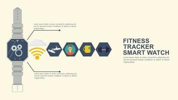 iconografia para ícones de rastreador de fitness de relógio inteligente de design plano com a imagem do equipamento de ações de funcionalidade e um local para inserir texto vetor
