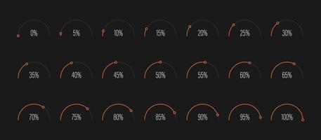 conjunto de diagramas de porcentagem de arco de semicírculo medidores de barra de progresso de 0 a 100 para interface de usuário de design de web interface do usuário ou indicador de infográfico com laranja vetor