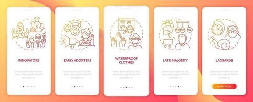 tipos de testadores de produto que integram a tela da página do aplicativo móvel com conceitos vetor