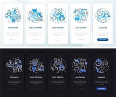 aceitadores de produto integrando a tela da página do aplicativo móvel com conceitos vetor