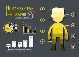 elementos de infográficos de sistemas humanos e vetor de dados estatísticos