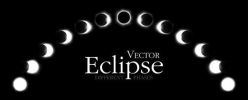 diferentes fases do vetor do eclipse solar e lunar
