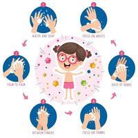 desenho de cartoon para lavar as mãos vetor