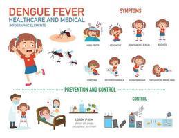 ilustração vetorial de infográficos de dengue vetor