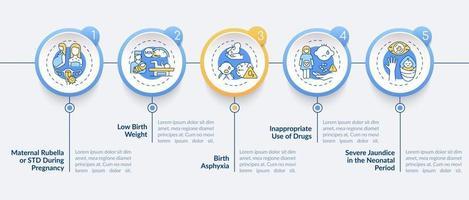 surdez congênita causa modelo de infográfico de vetor