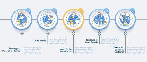 surdez adquirida causa template infográfico de vetor