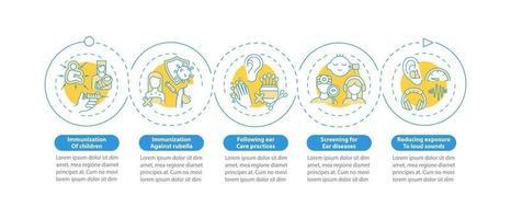 modelo de infográfico de vetor de prevenção de surdez