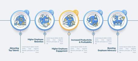 modelo de infográfico de vetor de cultura corporativa. engajamento do trabalhador, elementos de design de apresentação de produtividade. visualização de dados com 5 etapas. gráfico de linha do tempo do processo. layout de fluxo de trabalho com ícones lineares