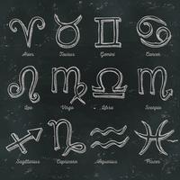Signos do Zodíaco no fundo do quadro-negro