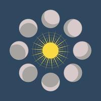 fundo estético contemporâneo abstrato com fases da lua com o sol vetor
