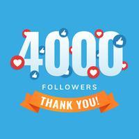 4000 seguidores, postagens em sites sociais, cartão de felicitações vetor