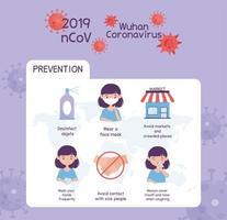 vírus covid 19 infográfico de prevenção não contatar pessoas doentes, evitar mercados e lugares lotados vetor