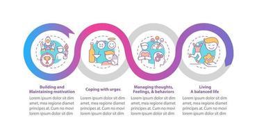 modelo de infográfico de vetor de etapas de recuperação de dependência. emoções apresentação delinear elementos de design. visualização de dados com 4 etapas. gráfico de informações da linha do tempo do processo. layout de fluxo de trabalho com ícones de linha