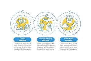 modelo de infográfico de vetor de tipos de vício. elementos de design de estrutura de tópicos de apresentação de dependência de drogas. visualização de dados com 3 etapas. gráfico de informações da linha do tempo do processo. layout de fluxo de trabalho com ícones de linha