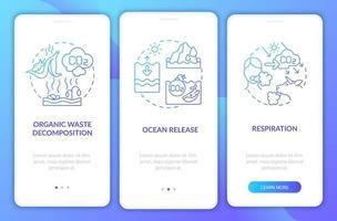 emissões naturais de co2 causam a integração da tela da página do aplicativo móvel com conceitos. subindo o nível do mar passo a passo instruções gráficas de 3 etapas. modelo de vetor ui, ux, gui com ilustrações coloridas lineares