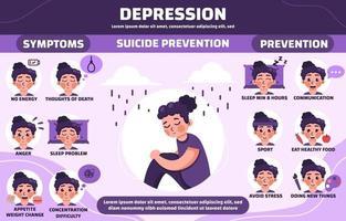 infográfico de prevenção de suicídio vetor