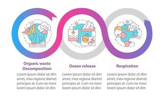 modelo de infográfico de vetor de emissões naturais de co2. elementos de design de contorno de apresentação de liberação de oceano. visualização de dados com 3 etapas. gráfico de informações da linha do tempo do processo. layout de fluxo de trabalho com ícones de linha
