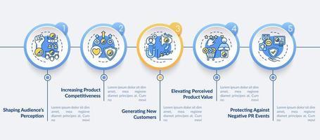 modelo de infográfico de vetor de marca forte. gerar novos elementos de design de esboço de apresentação de clientes. visualização de dados com 5 etapas. gráfico de informações da linha do tempo do processo. layout de fluxo de trabalho com ícones de linha
