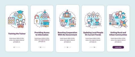 etapas de desenvolvimento da comunidade integrando a tela da página do aplicativo móvel com conceitos. acesso a informações passo a passo 5 etapas de instruções gráficas. modelo de vetor ui, ux, gui com ilustrações coloridas lineares