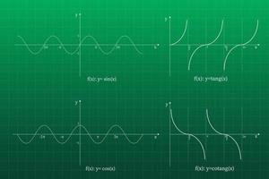 função quadrática no sistema de coordenadas. gráfico de linha na grade. quadro-negro verde. vetor