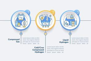 modelo de infográfico de vetor de métodos de armazenamento de hidrogênio. elementos de design de esboço de apresentação de gás comprimido. visualização de dados com 3 etapas. gráfico de informações da linha do tempo do processo. layout de fluxo de trabalho com ícones de linha