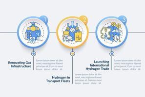 promover o modelo de infográfico de vetor de hidrogênio verde. transporte frotas apresentação esboço elementos de design. visualização de dados com 3 etapas. gráfico de informações da linha do tempo do processo. layout de fluxo de trabalho com ícones de linha