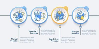 modelo de infográfico de vetor de produção de hidrogênio. a apresentação dos processos térmicos delineia os elementos do design. visualização de dados com 4 etapas. gráfico de informações da linha do tempo do processo. layout de fluxo de trabalho com ícones de linha